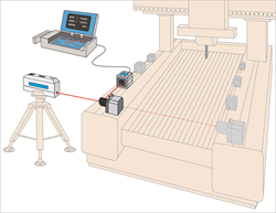 Pinpoint Laser Systems Introduces New Alignment Kit For 3-Axis CNC Gantries