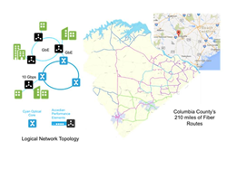 Columbia County 210 Mile Fiber Network Links Community to the World