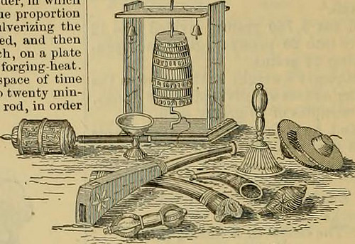 "Image from web page 883 of ""Knight's American mechanical dictionary : a description of tools, instruments, machines, processes and engineering, history of inventions, common technological vocabulary and digest of mechanical appliances in science and the ar"