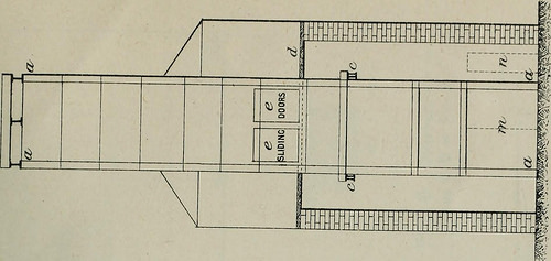 "Image from page 206 of ""Transactions"" (1852)"